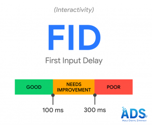 First Input Delay - Google page experience - SEO rankings impacts