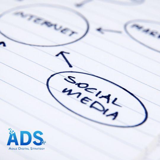 Social Media - Agile Digital Strategy